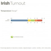 Irish Turnout Light TempRange
