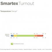 Smartex Extra TempRange