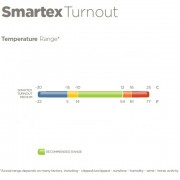 Smartex Medium TempRange