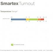 Smartex Rain TempRange